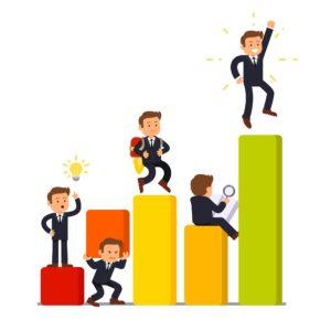 Threewise succesvol veranderen